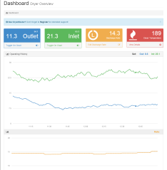 dm-mobile2015-screen
